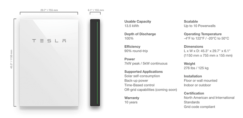 Tesla Powerwall Spec